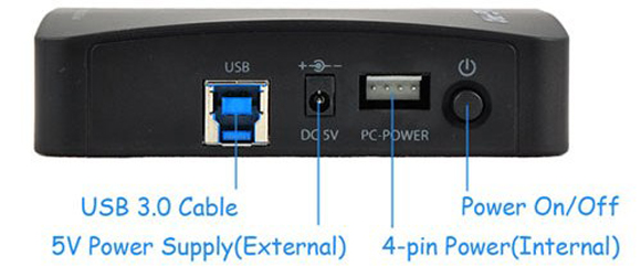 Magic Pro y un hub USB 3.0 con puerto para recargar el iPad